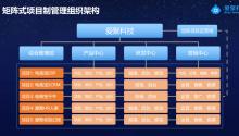 爱聚科技:质战2016  征程2017!