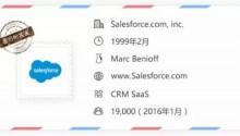 巨舰再起航,Salesforce以AI+CRM再战江湖