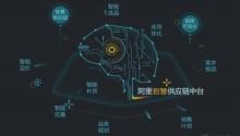 阿里智慧供应链中台2.0发布,建立开放高效协同社会化供应链体系