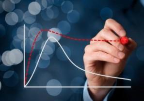 分析:实体零售向线上线下融合转型的成功秘籍