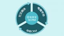 """SCRM如何打通阿里天猫品牌电商会员管理?实现""""会员通""""、""""营销通""""、""""服务通"""""""