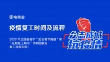 """2020年全国各省市""""延长春节假期""""和""""延期复工期间""""详细图解及复工流程安排!"""