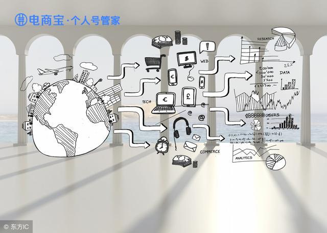 2019微信个人号涨粉技巧:微信个人号如何精准粉丝裂变,疯狂爆粉10万