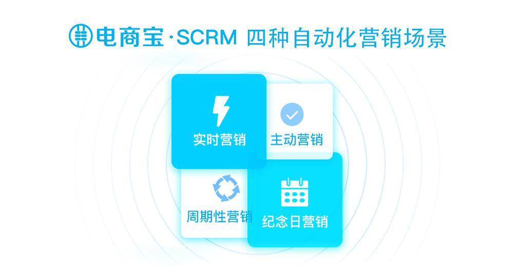 SCRMautomation-01