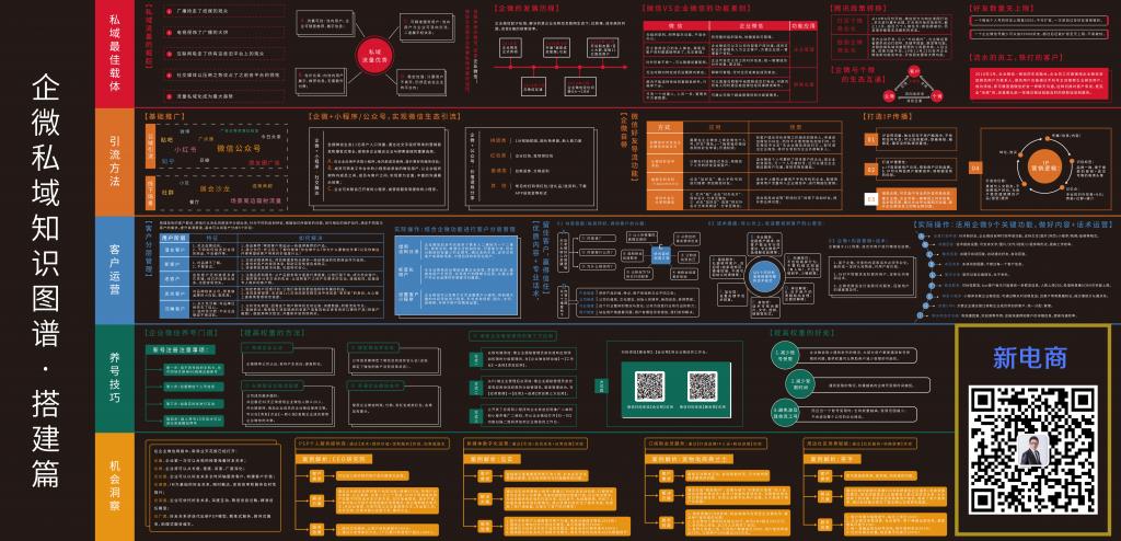 16.企业微信私域知识图谱搭建篇1.0版本