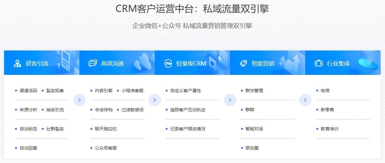 爱聚科技CRM客户运营中台、