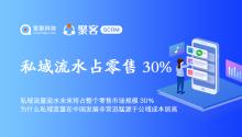 私域流量流水未来将占整个零售市场规模30%,至少是4万亿以上!为什么私域流量私域营销在中国发展非常迅猛,源于公域成本居高?